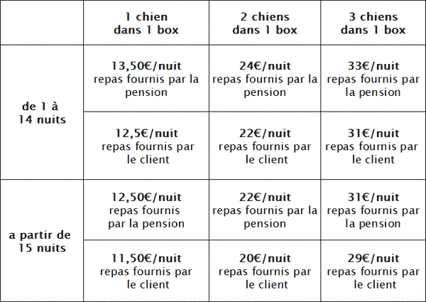 pension chat tarif